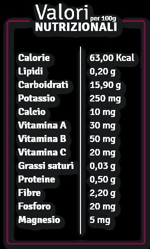 valori nutrizionali melograno